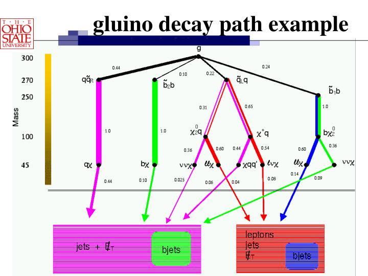 gluino decay path example
