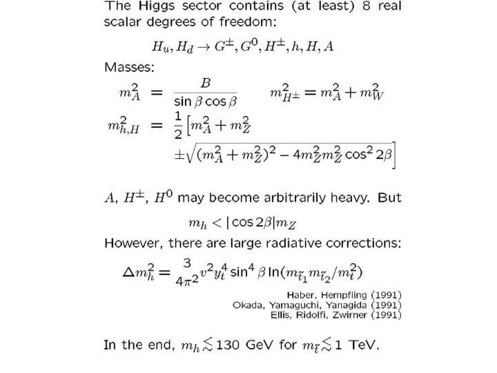 Higgs Sector