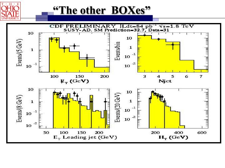 """""""The other  BOXes"""""""