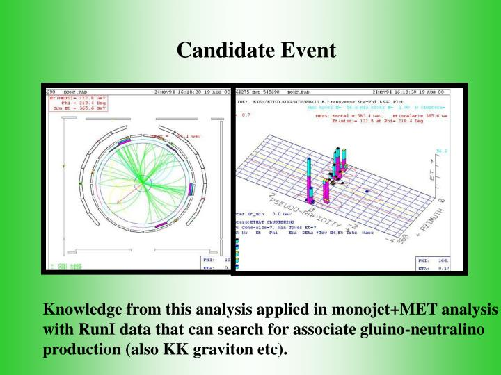 Candidate Event
