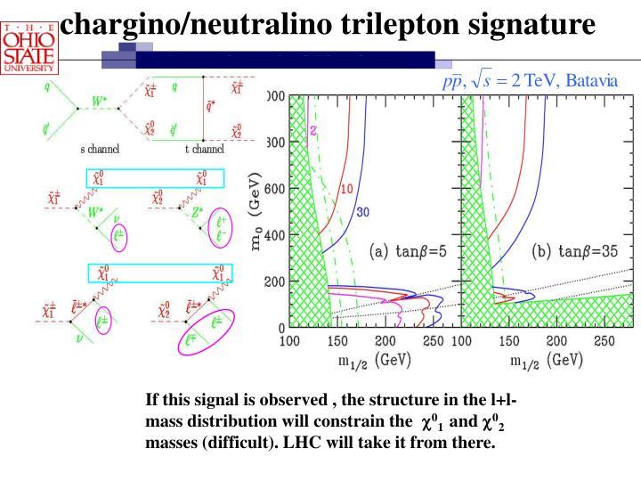chargino/neutralino trilepton signature