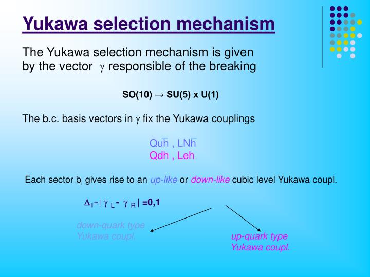 Yukawa selection mechanism