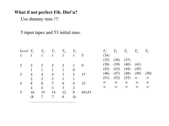 What if not perfect Fib. Dist'n?