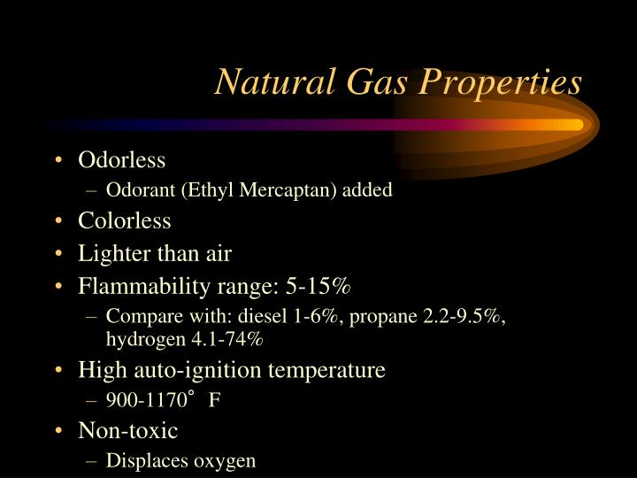 Natural Gas Properties