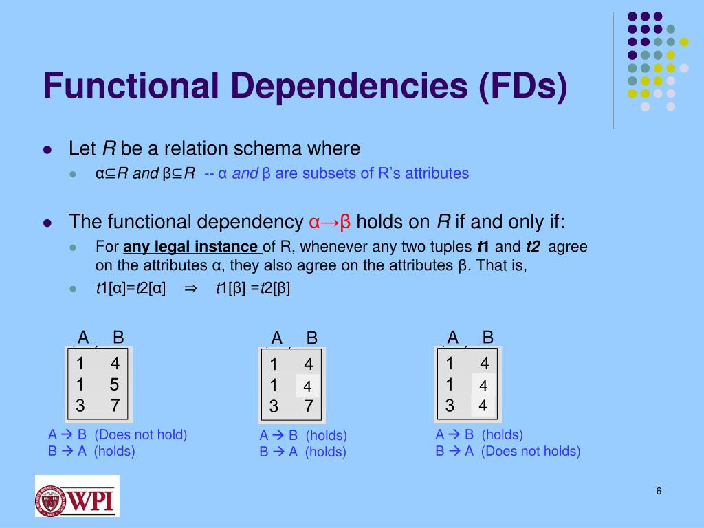 PPT - Revisit FDs & BCNF Normalization PowerPoint Presentation - ID