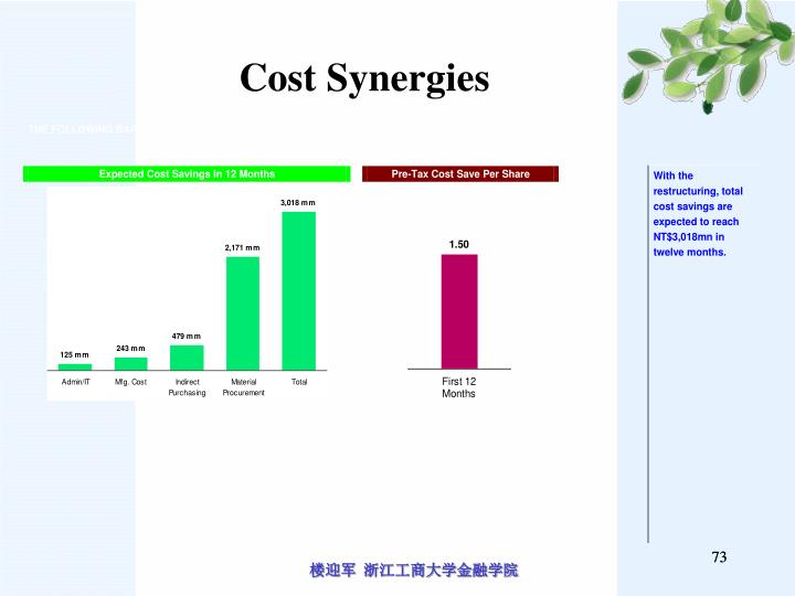 Cost Synergies