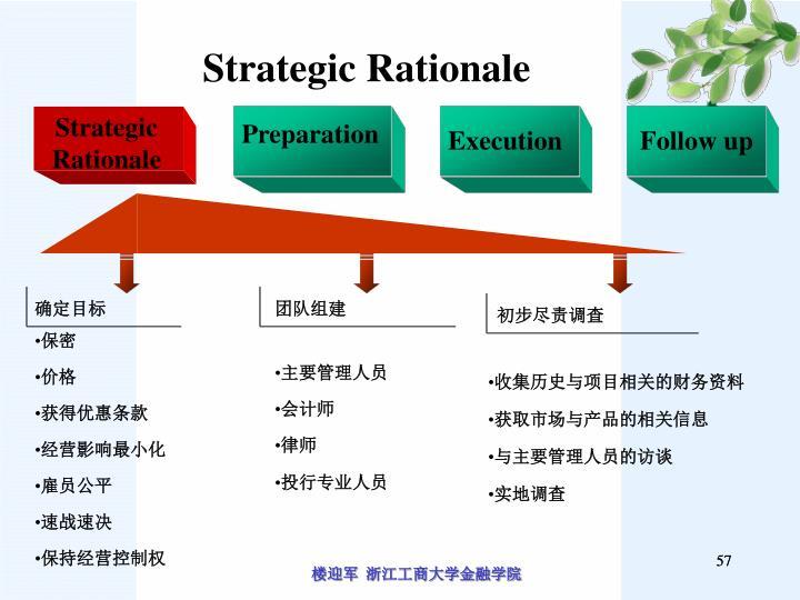 Strategic Rationale