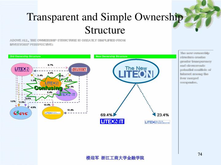 Transparent and Simple Ownership Structure