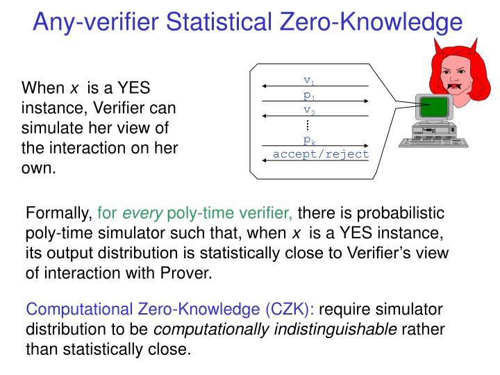 Any-verifier Statistical Zero-Knowledge