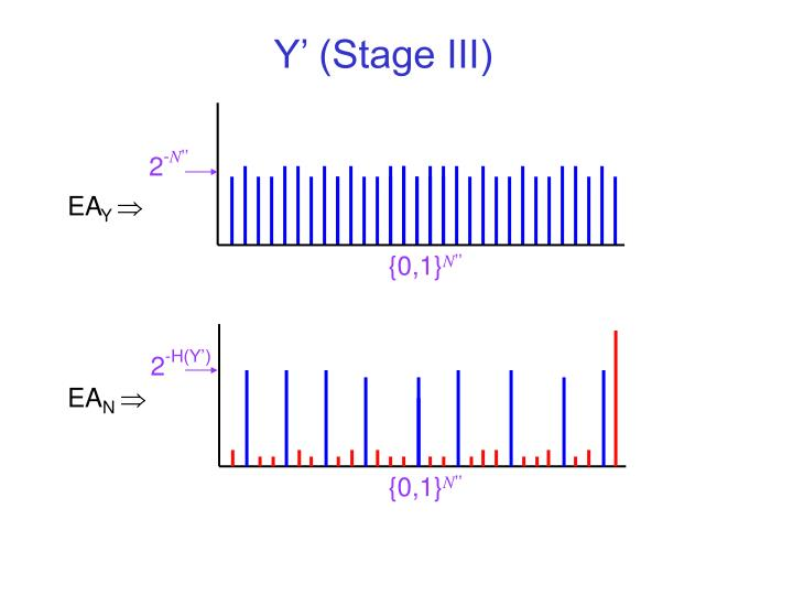 Y' (Stage III)