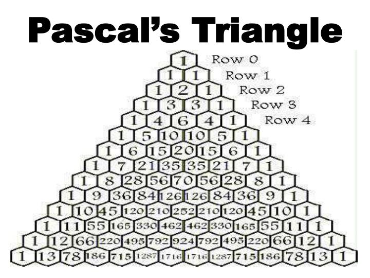 pascal s triangle what makes it special The pascal's triangle, named after blaise pascal, a famous french mathematician and philosopher, is shown below with 5 rows the calculator on this page can show pascal's triangle for up to 99 rows some important things to notice the first row starts with 1.