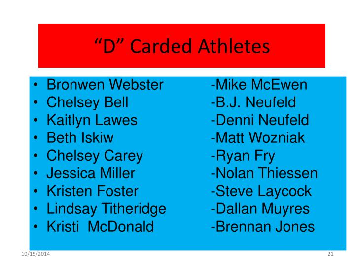 """""""D"""" Carded Athletes"""