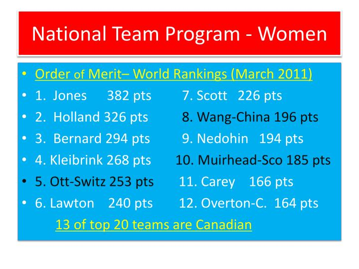 National Team Program - Women