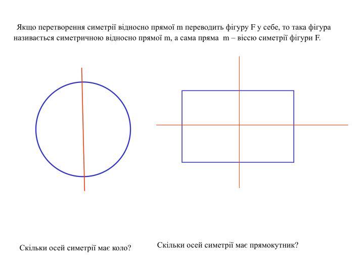 Якщо перетворення симетрії відносно прямої