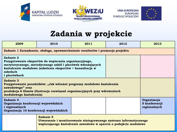 Zadania w projekcie