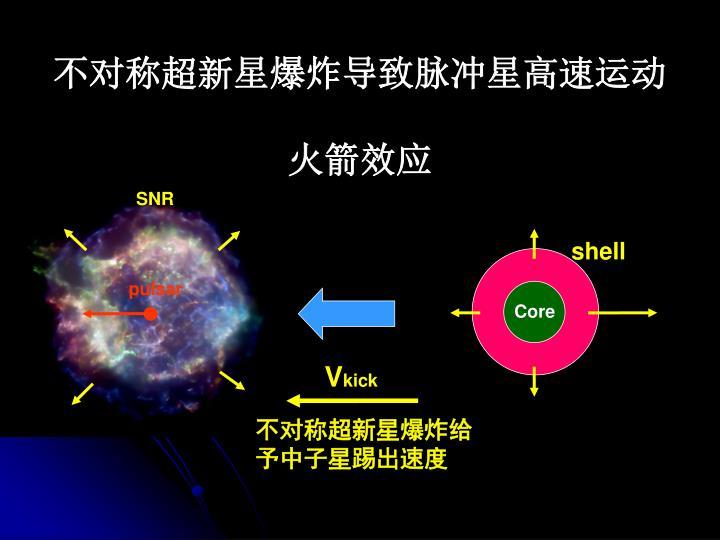 不对称超新星爆炸导致脉冲星高速运动