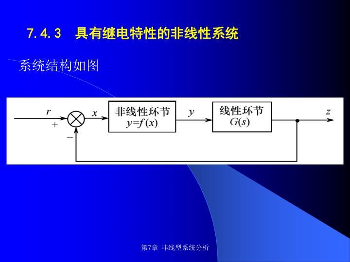系统结构如图