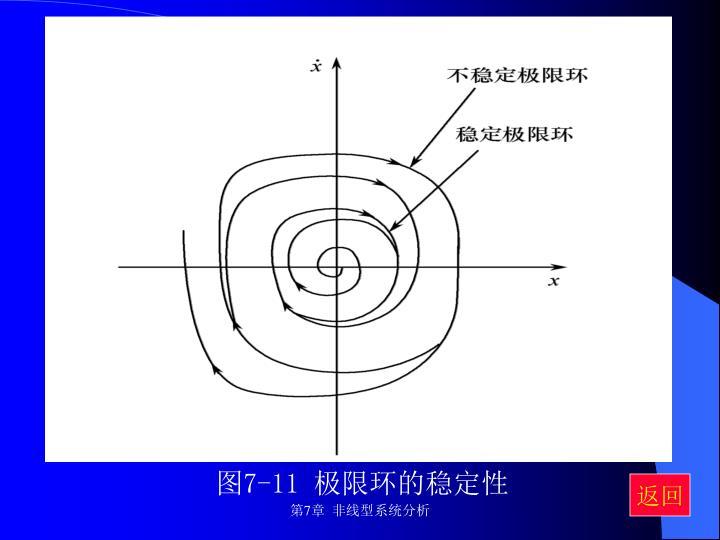 图7-11 极限环的稳定性