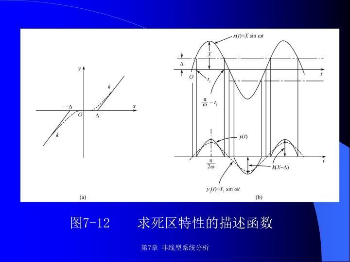 图7-12    求死区特性的描述函数