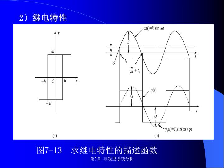 2)继电特性