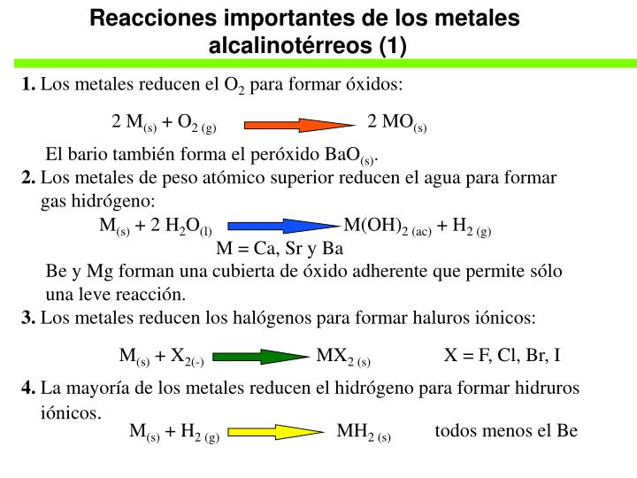 Reacciones importantes de los metales