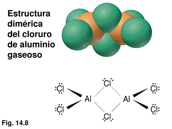 Estructura dimérica del cloruro de aluminio gaseoso