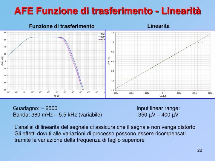 AFE Funzione di trasferimento - Linearità