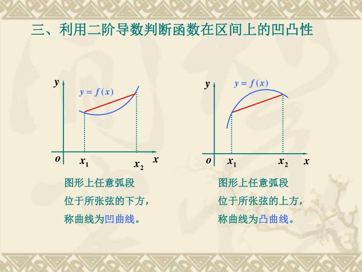 三、利用二阶导数判断函数在区间上的凹凸性