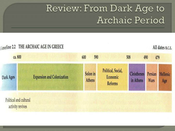 Review: From Dark Age to Archaic Period
