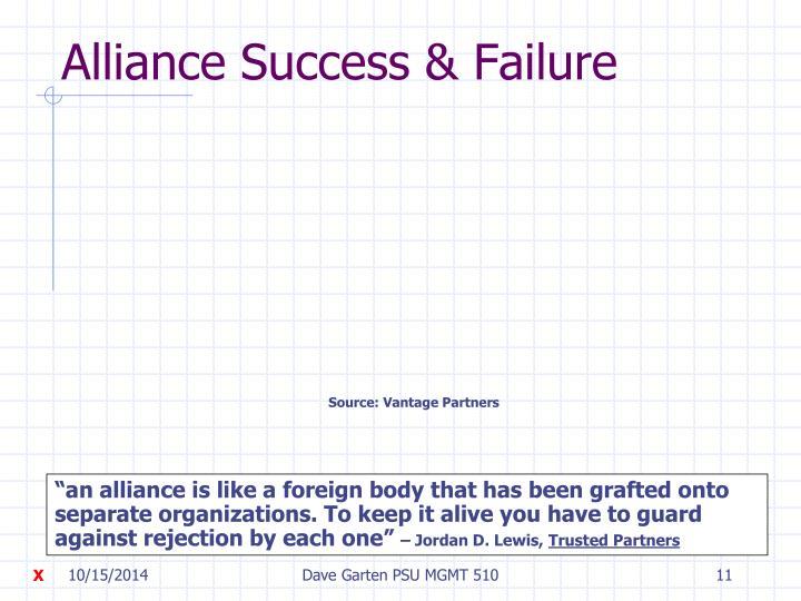 Alliance Success & Failure