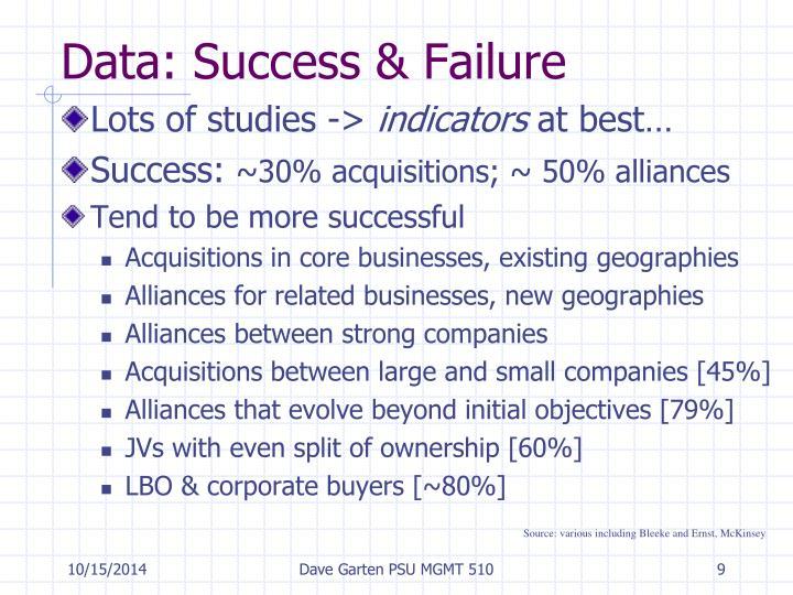 Data: Success & Failure