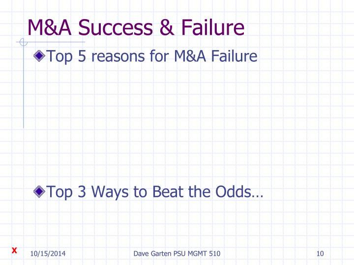 M&A Success & Failure