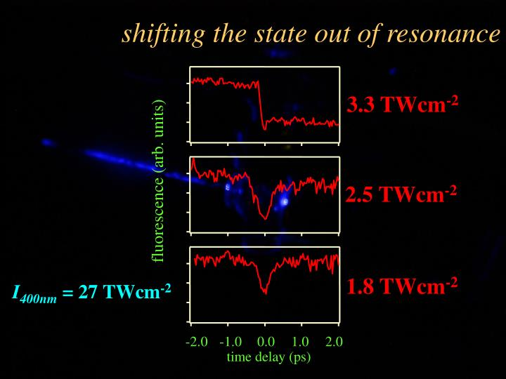 shifting the state out of resonance