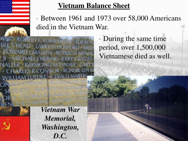 Vietnam Balance Sheet