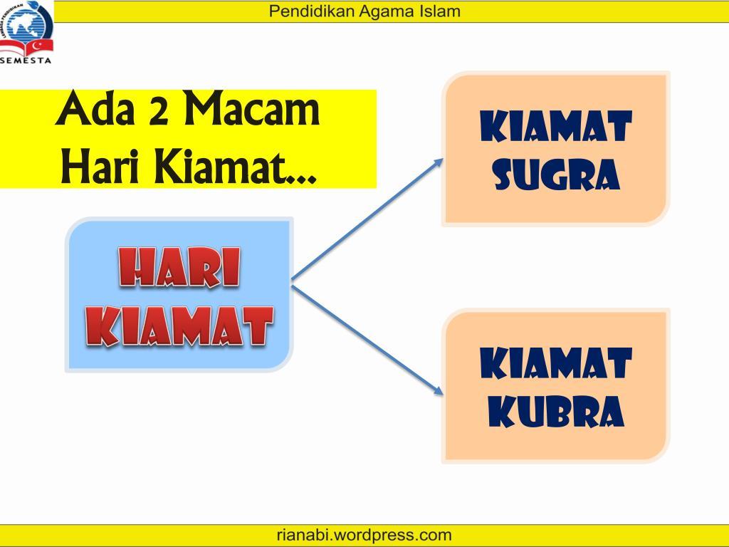 Ppt Iman Kepada Hari Kiamat Powerpoint Presentation Free Download Id 5609302
