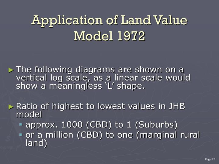 Application of Land Value Model 1972