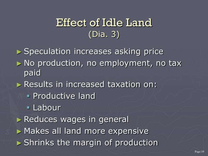 Effect of Idle Land