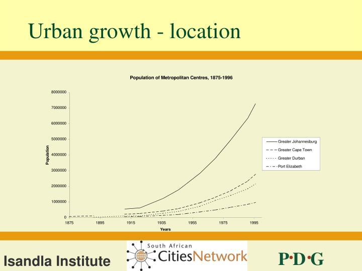 Urban growth - location