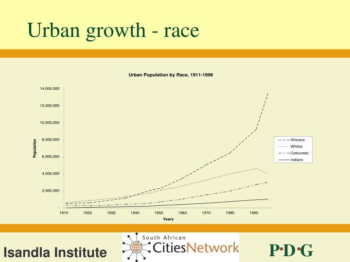 Urban growth - race