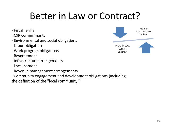 Better in Law or Contract?