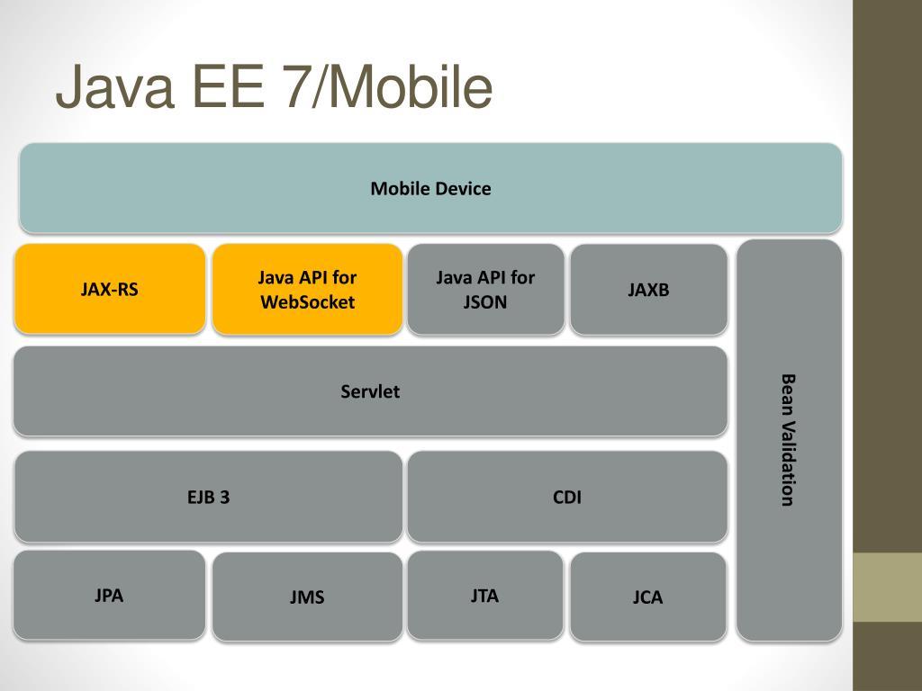 Websocket Java Api
