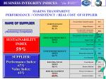 business integrity indices the why