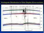 earthquake distribution in yibal depths cross section