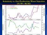 seismicity vs gas production water injection 11 99 06 01