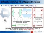 diffraction 3d d un fg optique physique1