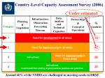country level capacity assessment survey 2006