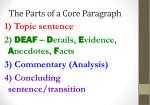 the parts of a core paragraph
