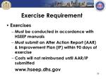 exercise requirement