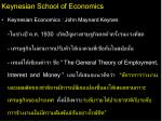 keynesian school of economics