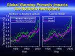 global warming primarily impacts the northern hemisphere